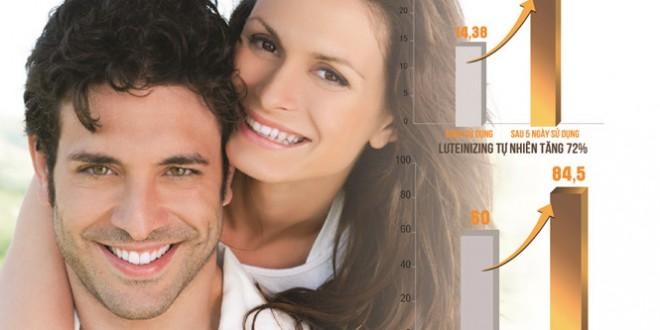 Testosterone nội sinh nâng cao sức khỏe nam giới